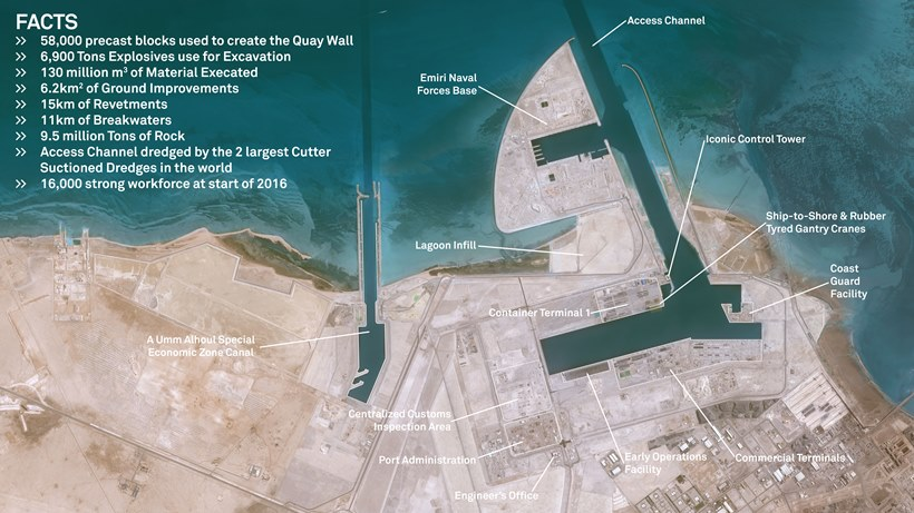 New Port Project Steering Committee